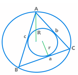 Get a better understanding of triangle related questions in CAT